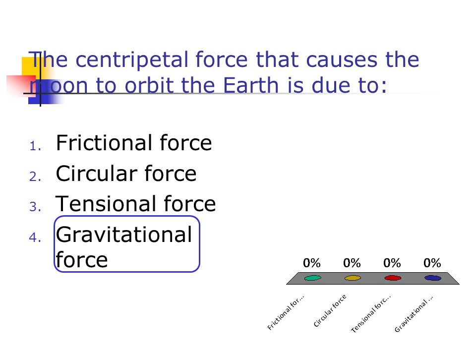 The centripetal force that causes the moon to orbit the Earth is due to: