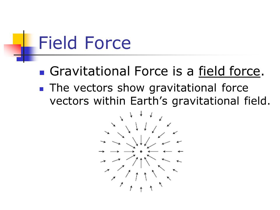 Field Force Gravitational Force is a field force.
