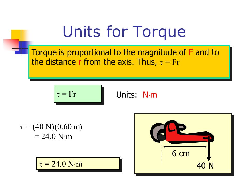 Units for Torque Torque is proportional to the magnitude of F and to the distance r from the axis. Thus, t = Fr.
