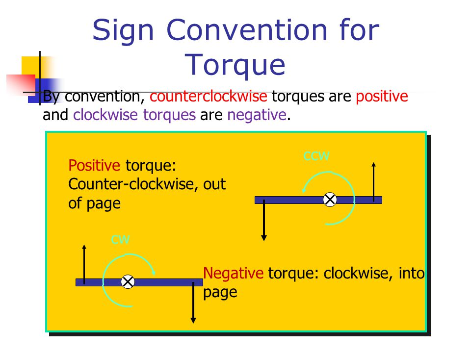 Sign Convention for Torque