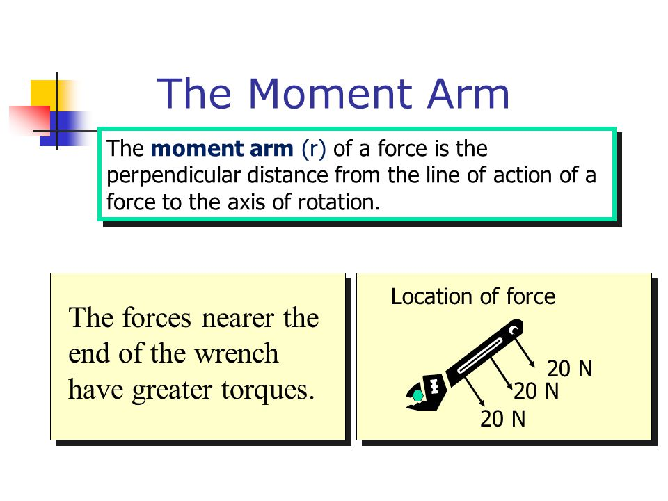 The Moment Arm The moment arm (r) of a force is the perpendicular distance from the line of action of a force to the axis of rotation.
