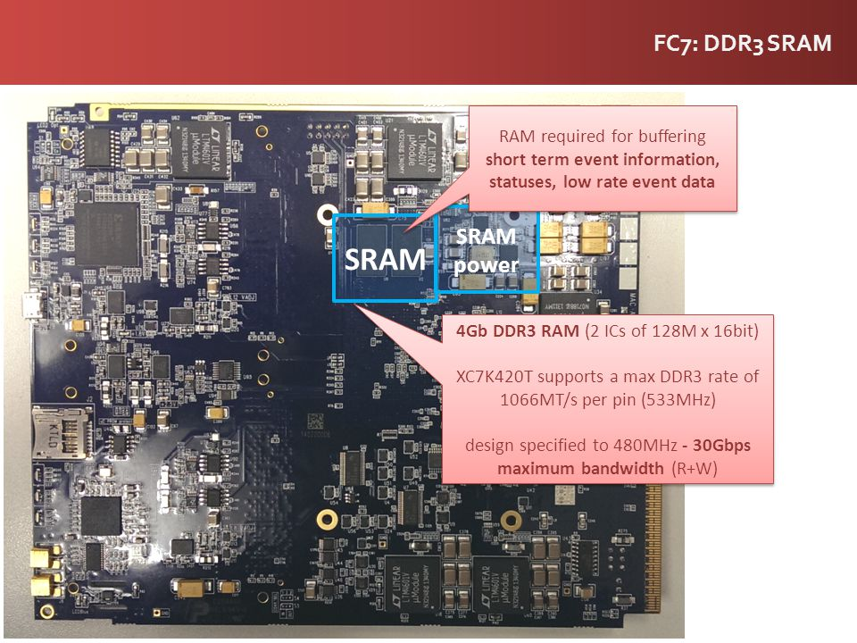 SRAM FC7: DDR3 SRAM SRAM power