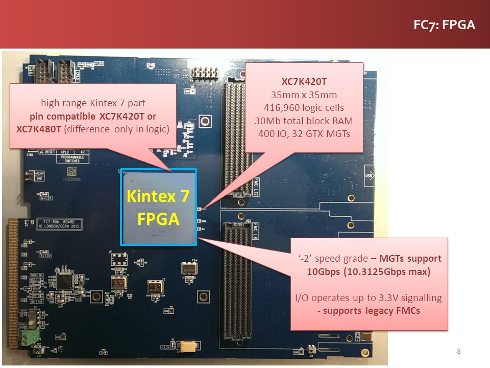 Kintex 7 FPGA FC7: FPGA XC7K420T 35mm x 35mm 416,960 logic cells