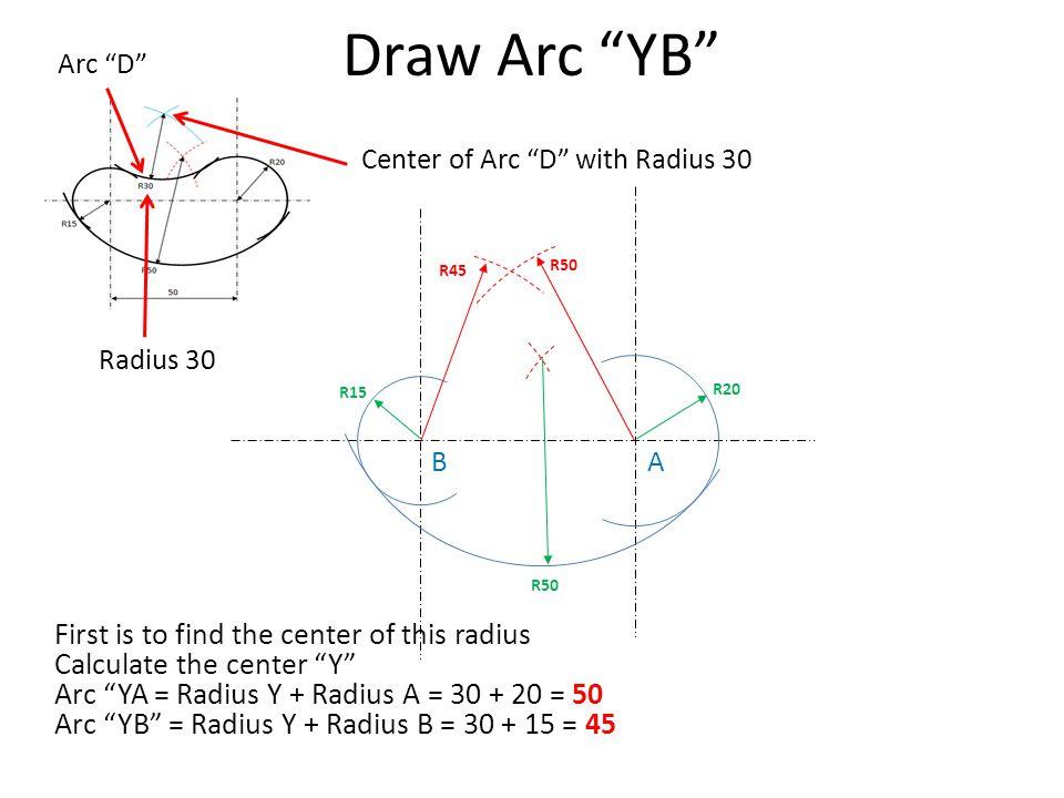 Draw Arc YB First is to find the center of this radius