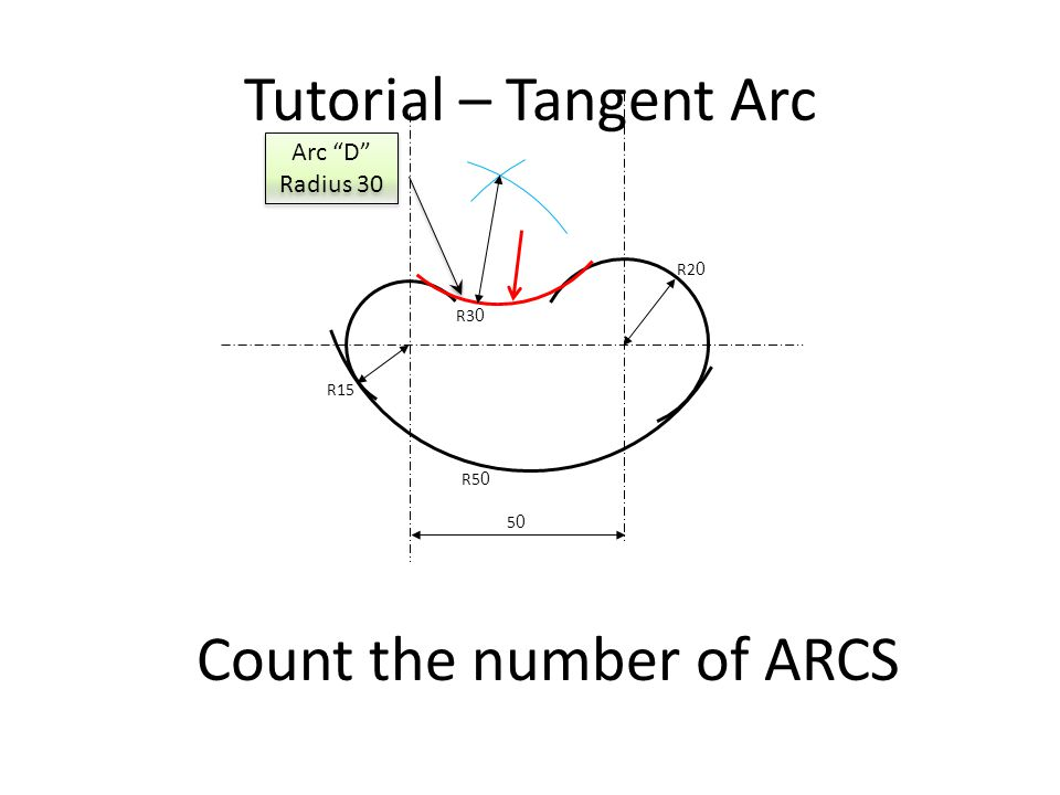 Count the number of ARCS