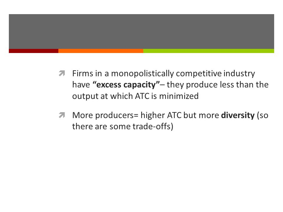 Firms in a monopolistically competitive industry have excess capacity – they produce less than the output at which ATC is minimized