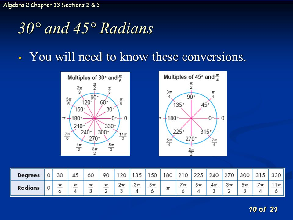 30° and 45° Radians You will need to know these conversions.