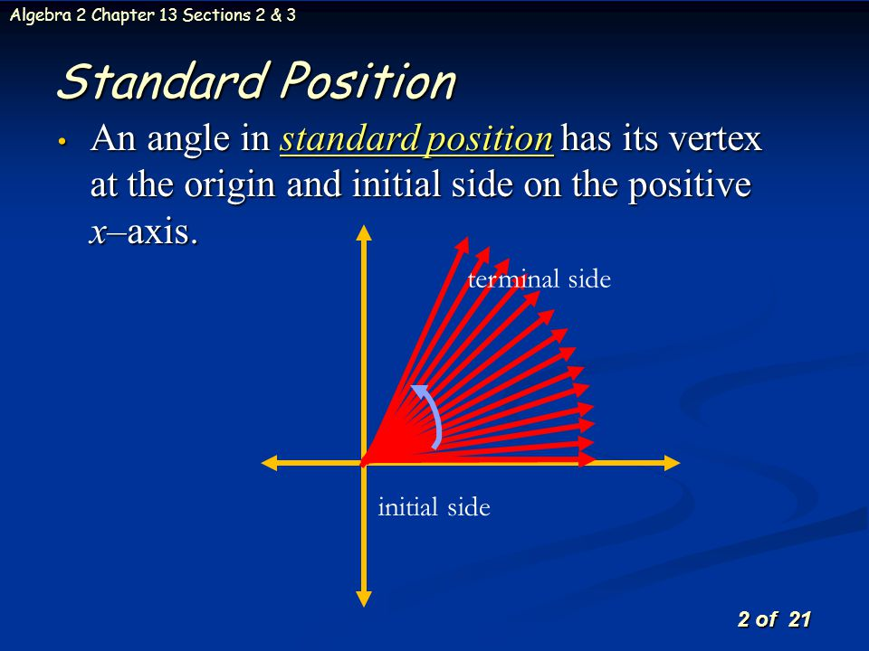 Standard Position An angle in standard position has its vertex at the origin and initial side on the positive x–axis.