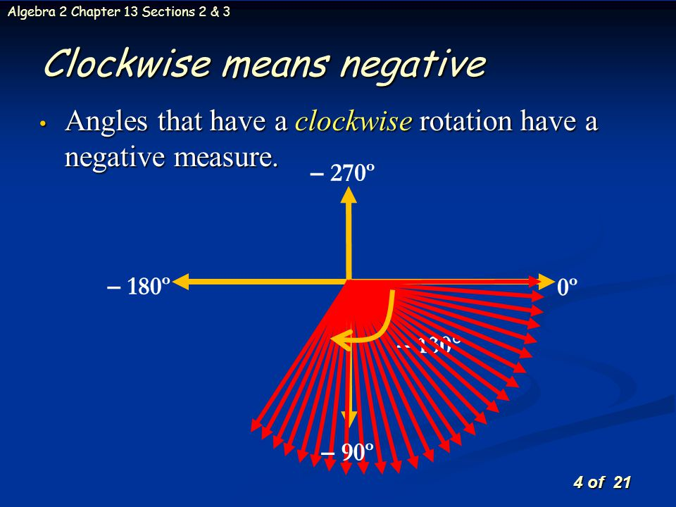 Clockwise means negative