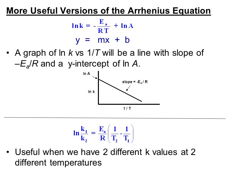 More Useful Versions of the Arrhenius Equation y = mx + b