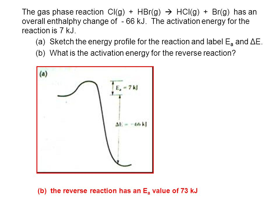 (a) Sketch the energy profile for the reaction and label Ea and ΔE.