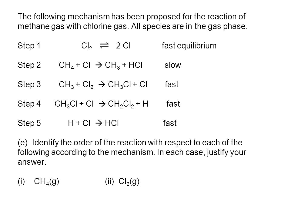 The following mechanism has been proposed for the reaction of methane gas with chlorine gas.