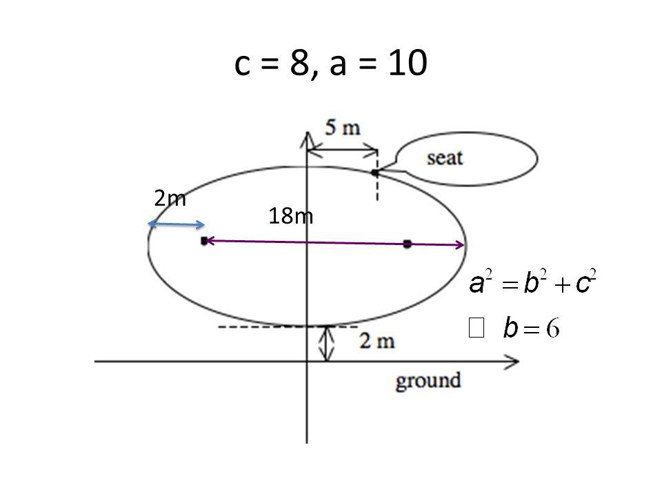 c = 8, a = 10 2m 18m
