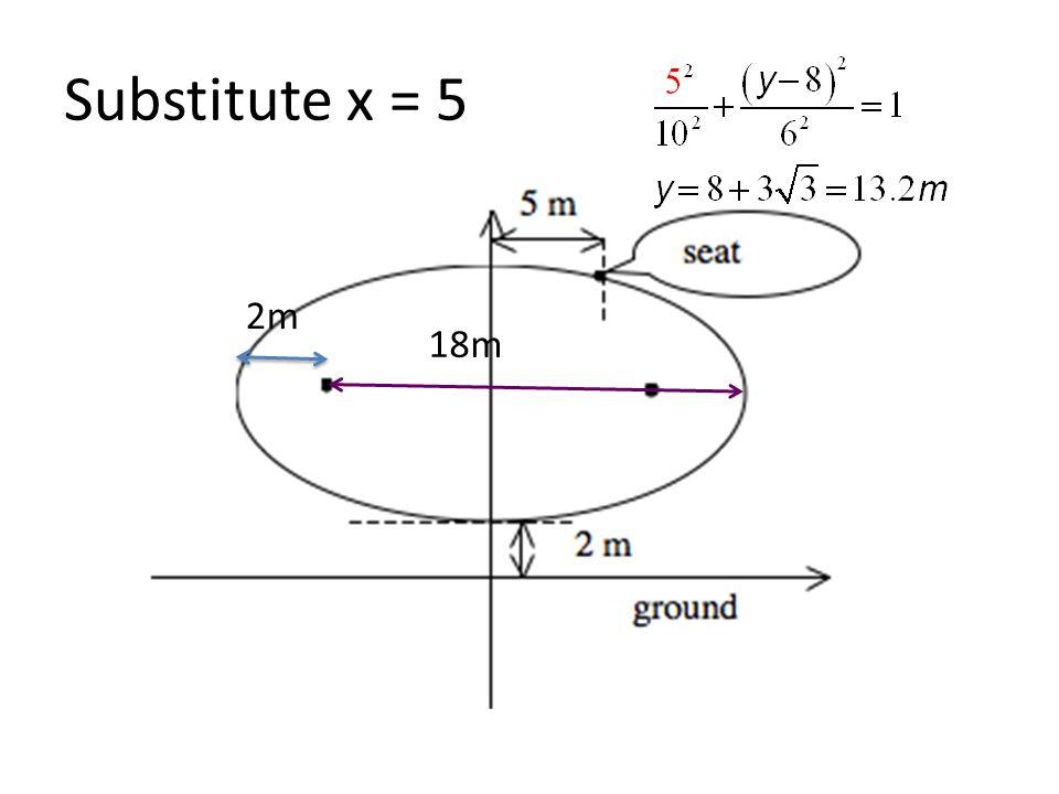 Substitute x = 5 2m 18m
