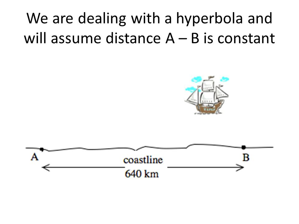 We are dealing with a hyperbola and will assume distance A – B is constant