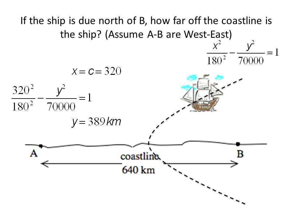 If the ship is due north of B, how far off the coastline is the ship