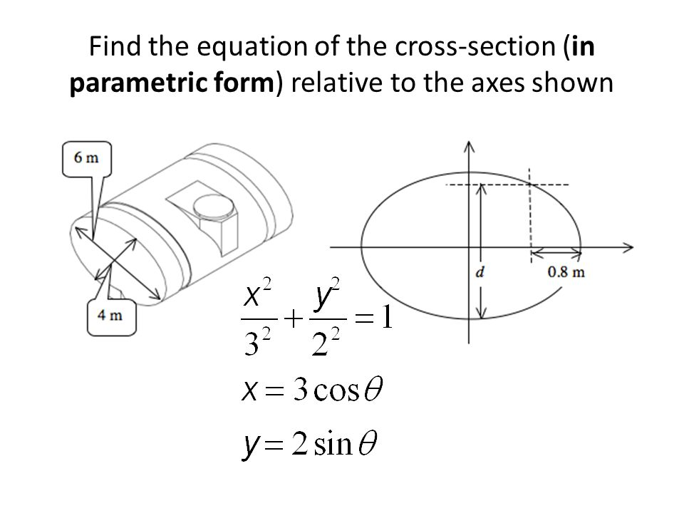 Find the equation of the cross-section (in parametric form) relative to the axes shown