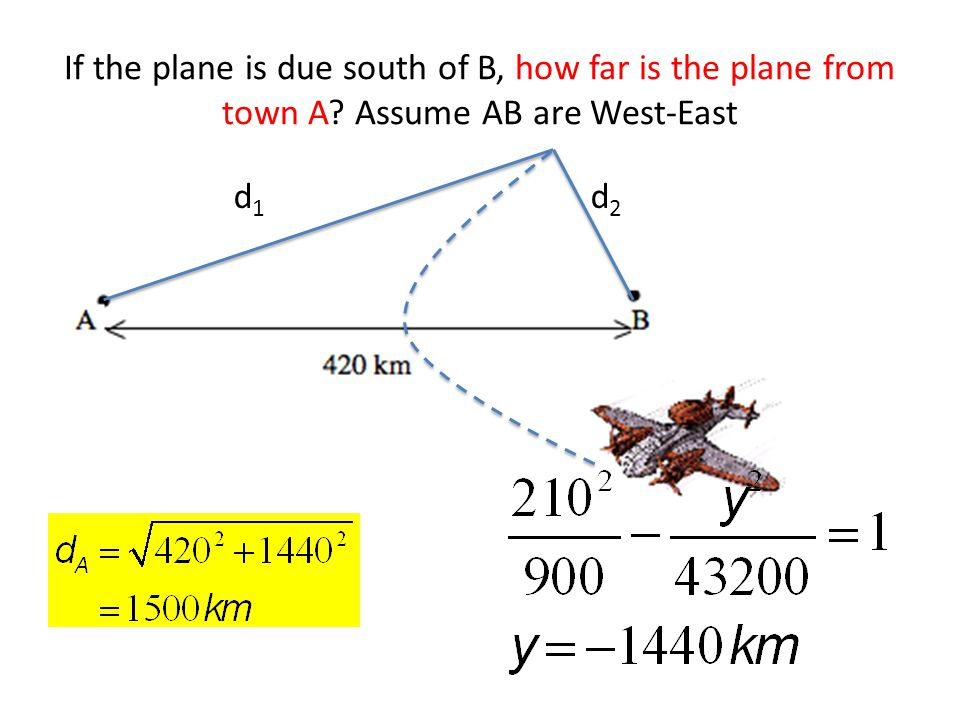 If the plane is due south of B, how far is the plane from town A