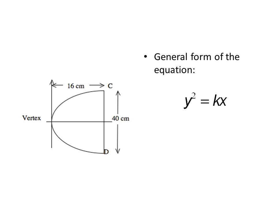 General form of the equation: