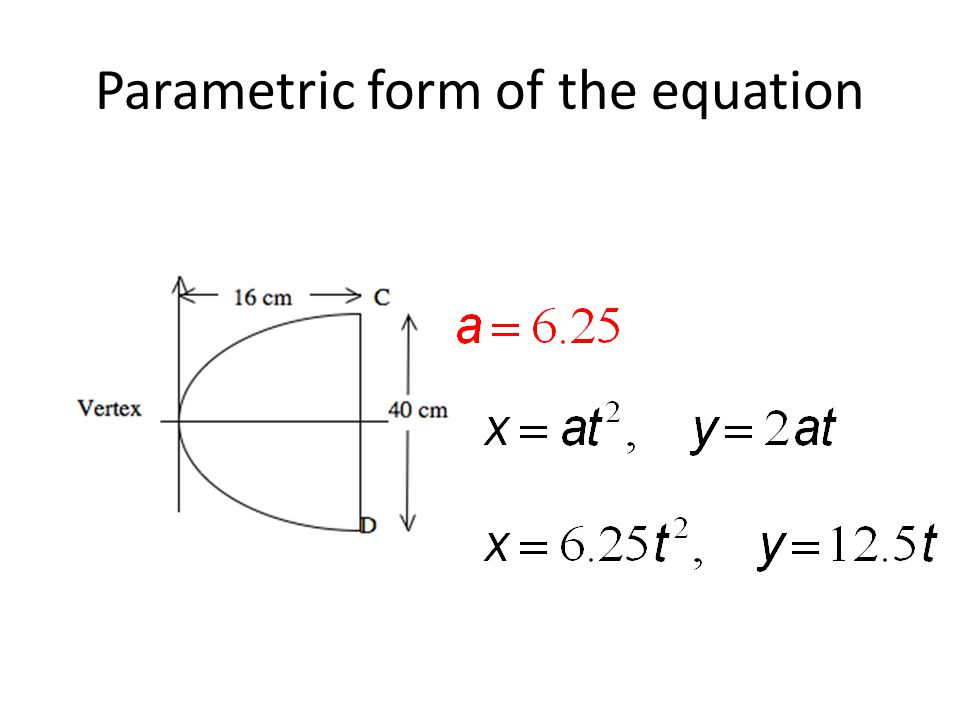 Parametric form of the equation