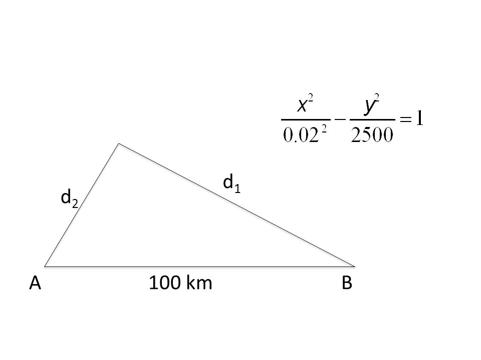 d1 d2 A 100 km B