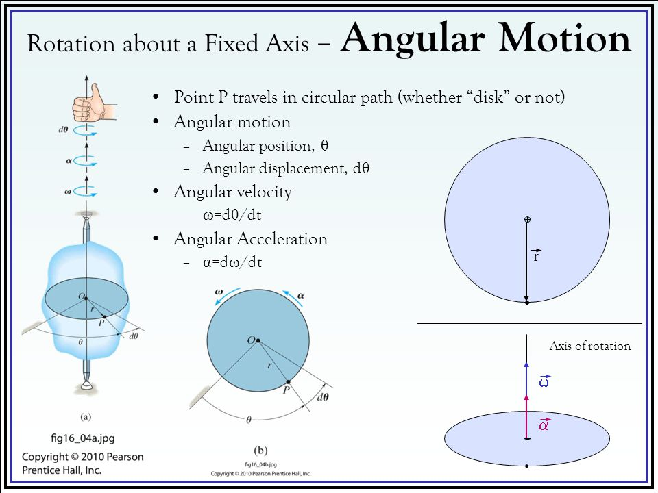 Rotation about a Fixed Axis – Angular Motion
