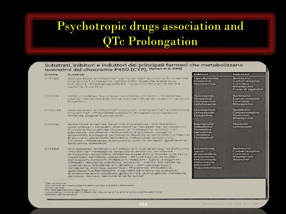 Psychotropic drugs association and QTc Prolongation