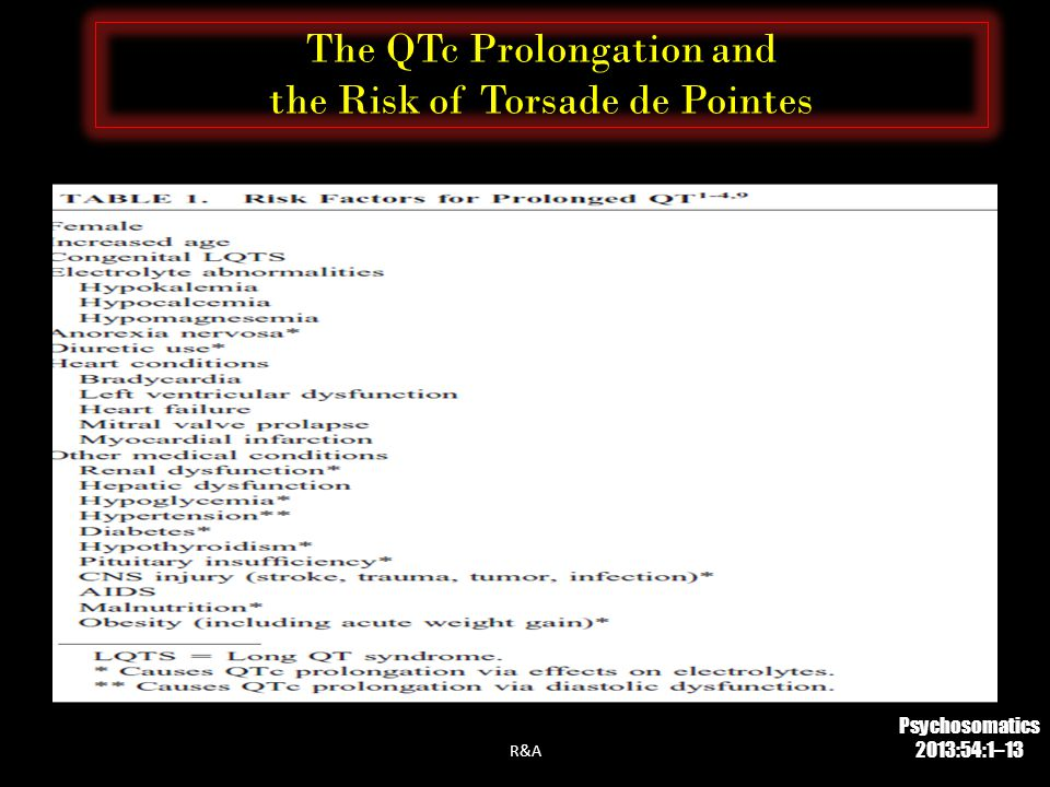 The QTc Prolongation and the Risk of Torsade de Pointes