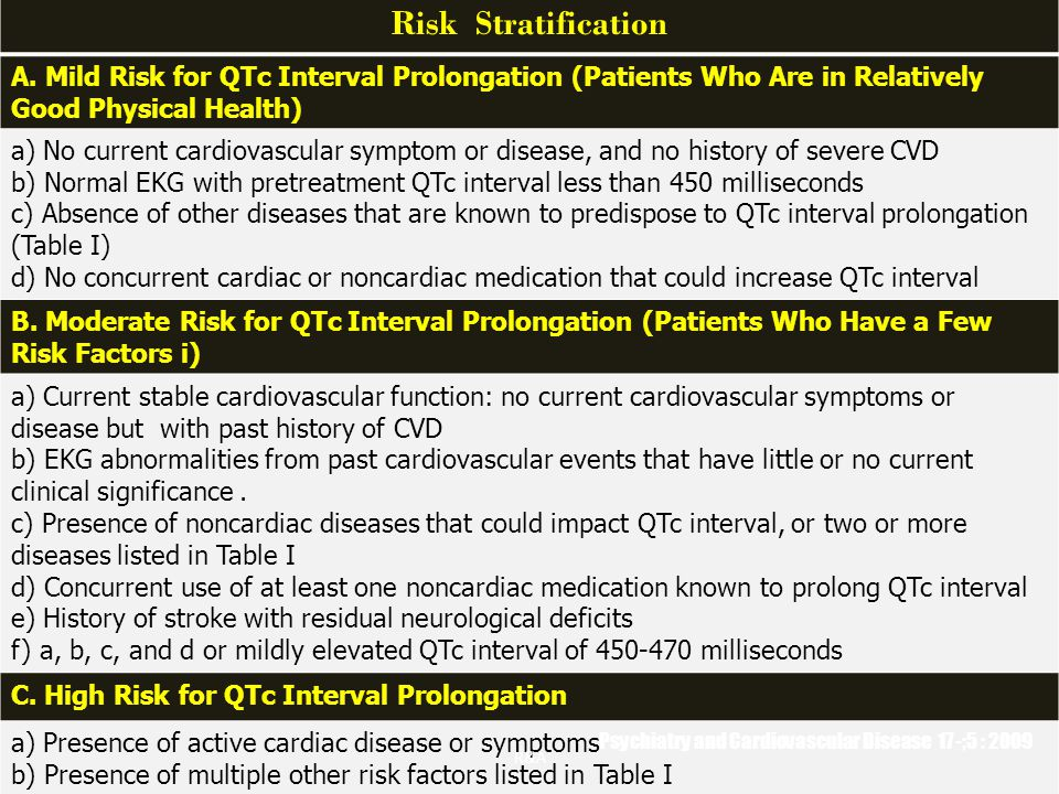 Risk Stratification A. Mild Risk for QTc Interval Prolongation (Patients Who Are in Relatively Good Physical Health)