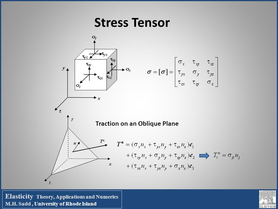 Stress Tensor Traction on an Oblique Plane