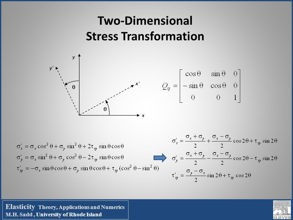 Two-Dimensional Stress Transformation