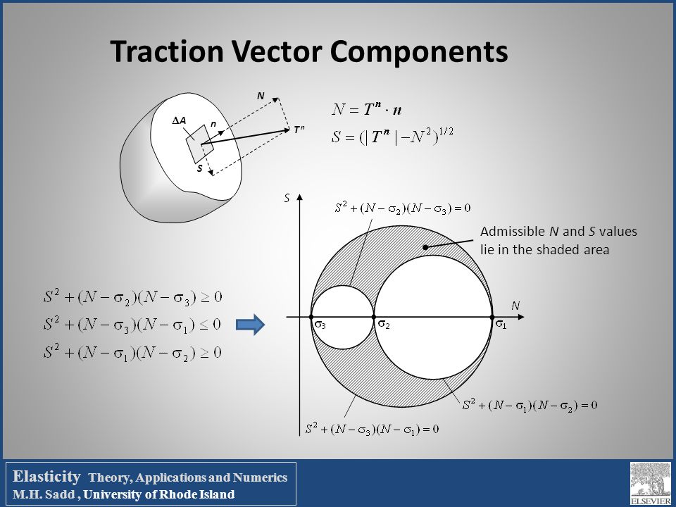Traction Vector Components