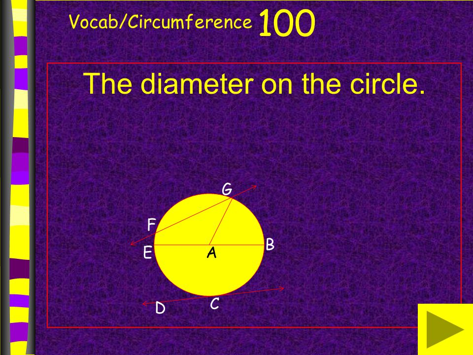 The diameter on the circle.