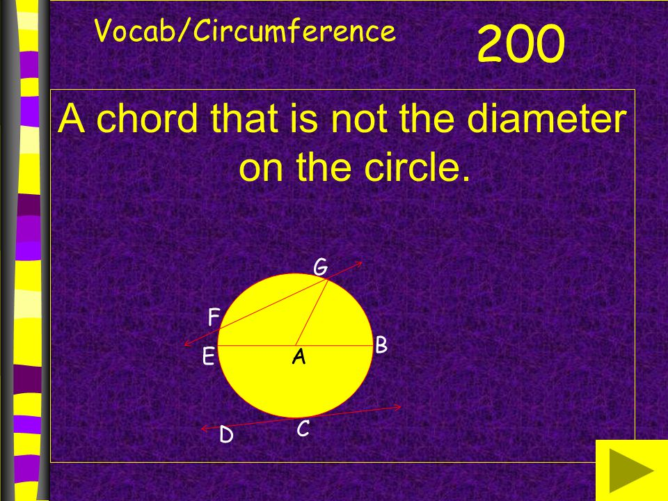 A chord that is not the diameter on the circle.