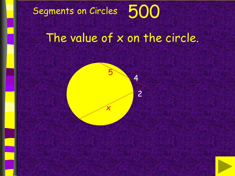 Segments on Circles 500 The value of x on the circle. 5 4 2 x