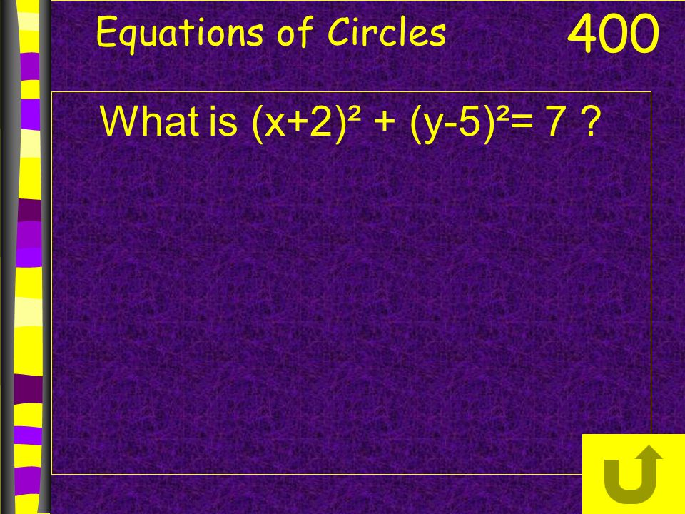 Equations of Circles 400 What is (x+2)² + (y-5)²= 7