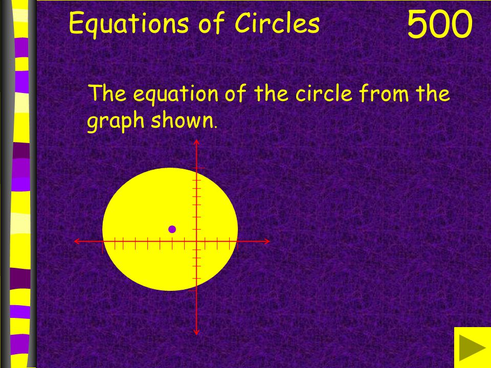 Equations of Circles 500 The equation of the circle from the graph shown.