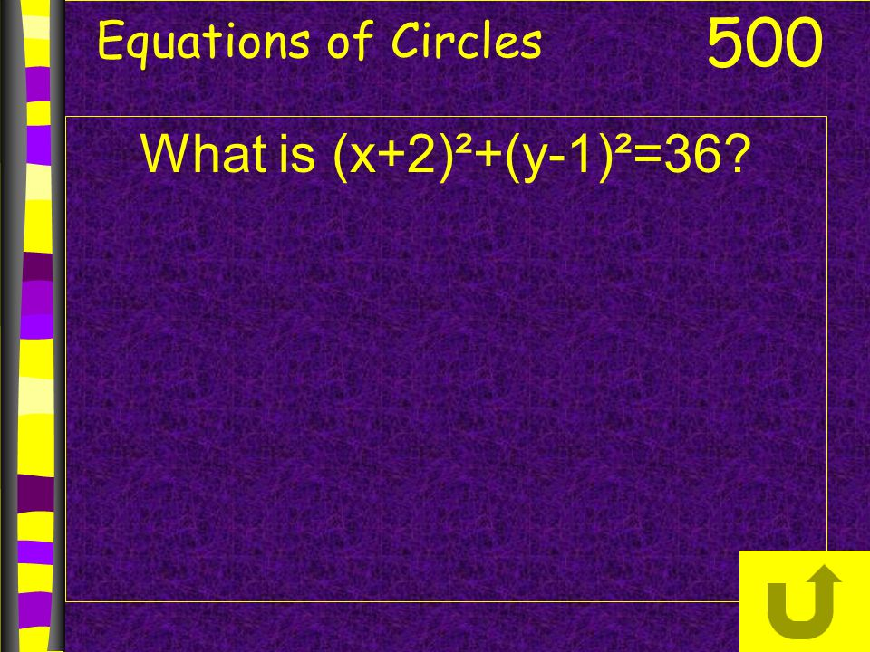 Equations of Circles 500 What is (x+2)²+(y-1)²=36