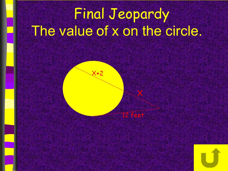 The value of x on the circle.