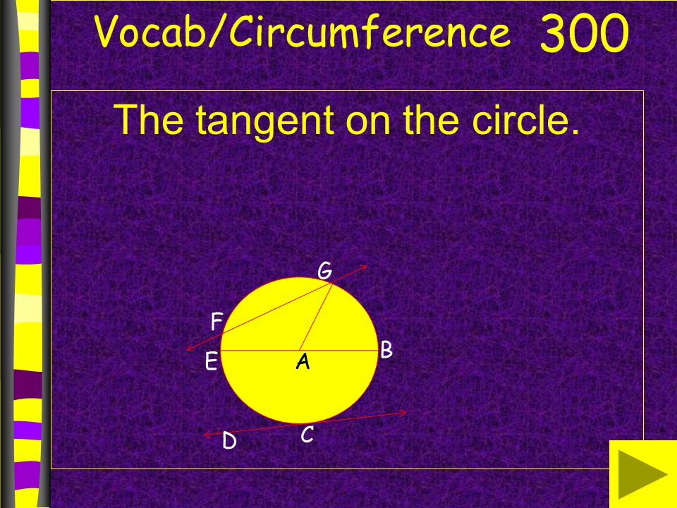 The tangent on the circle.