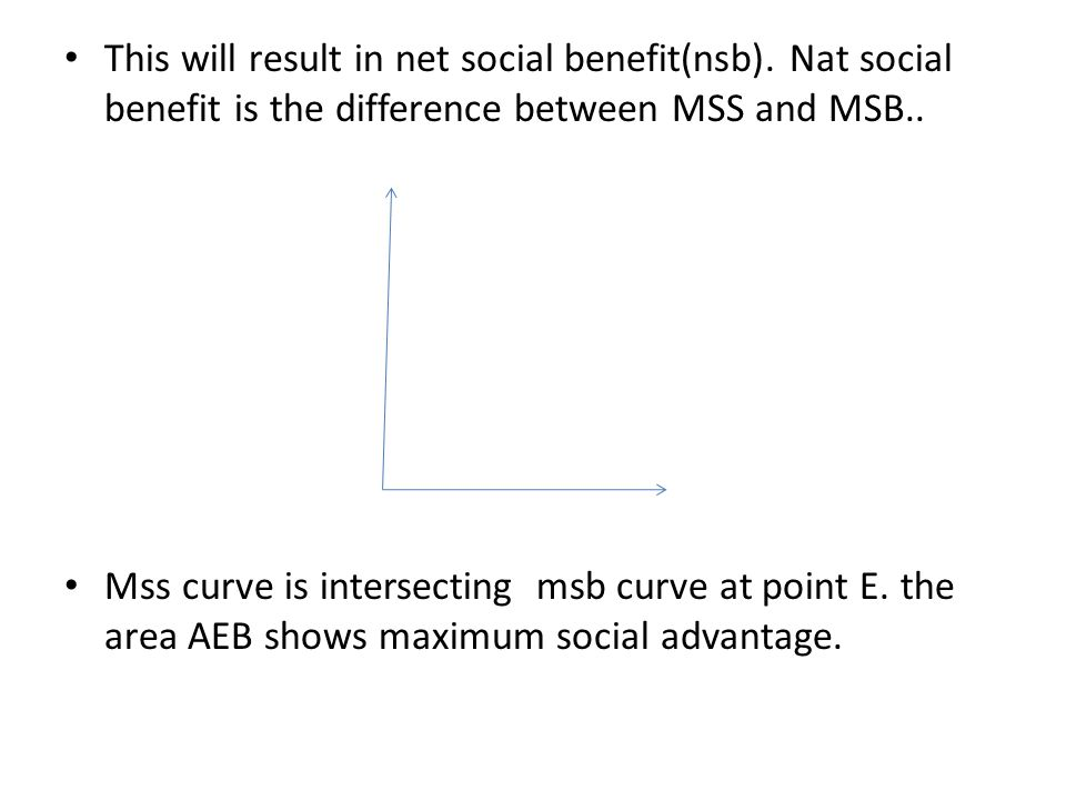 This will result in net social benefit(nsb)