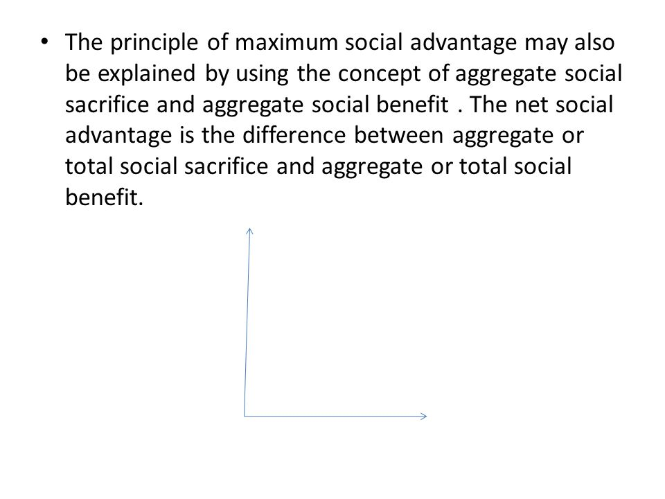 The principle of maximum social advantage may also be explained by using the concept of aggregate social sacrifice and aggregate social benefit .