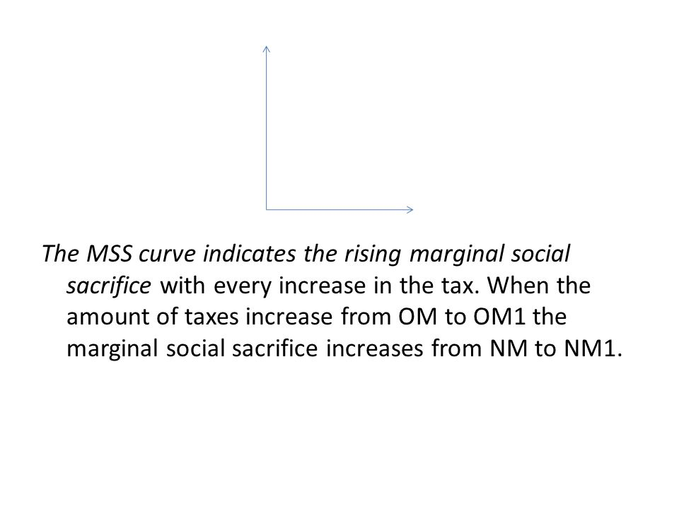 The MSS curve indicates the rising marginal social sacrifice with every increase in the tax.