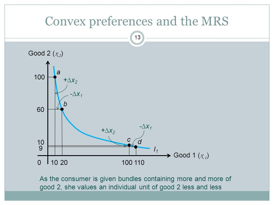 Convex preferences and the MRS
