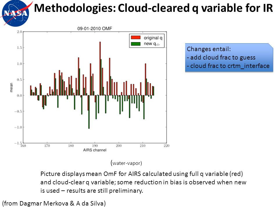Methodologies: Cloud-cleared q variable for IR