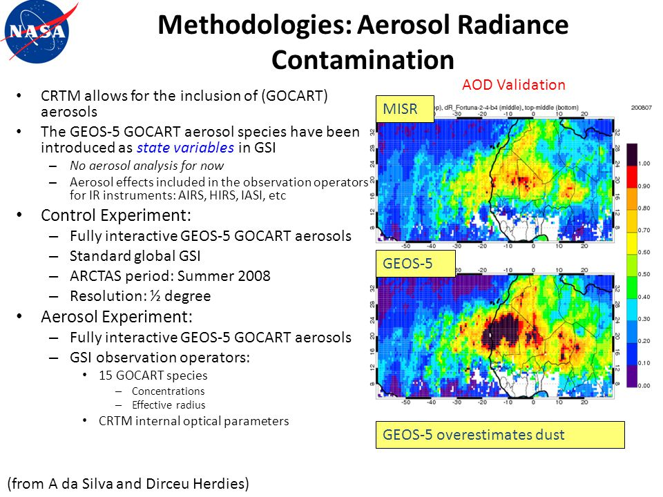 Methodologies: Aerosol Radiance Contamination