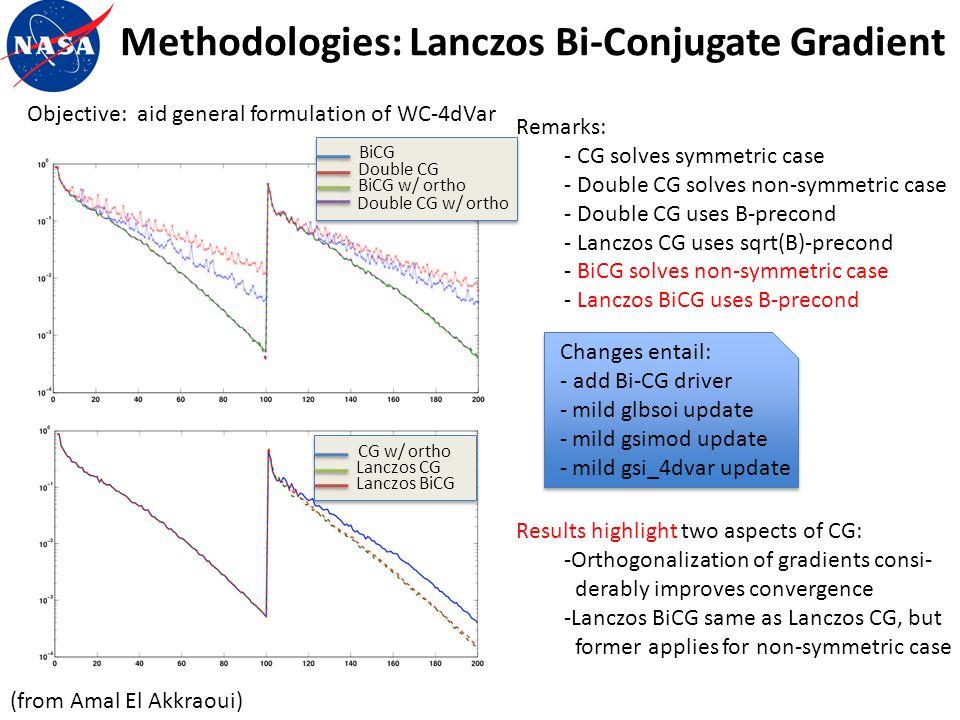 Methodologies: Lanczos Bi-Conjugate Gradient