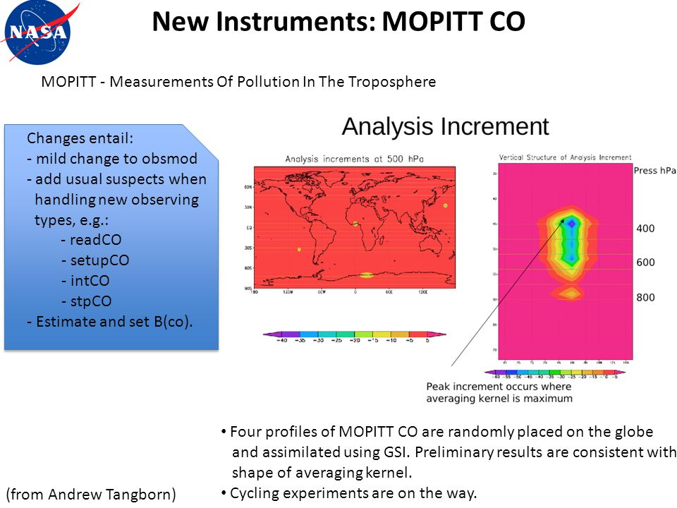 New Instruments: MOPITT CO