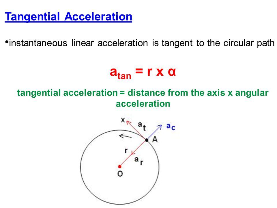atan = r x α Tangential Acceleration