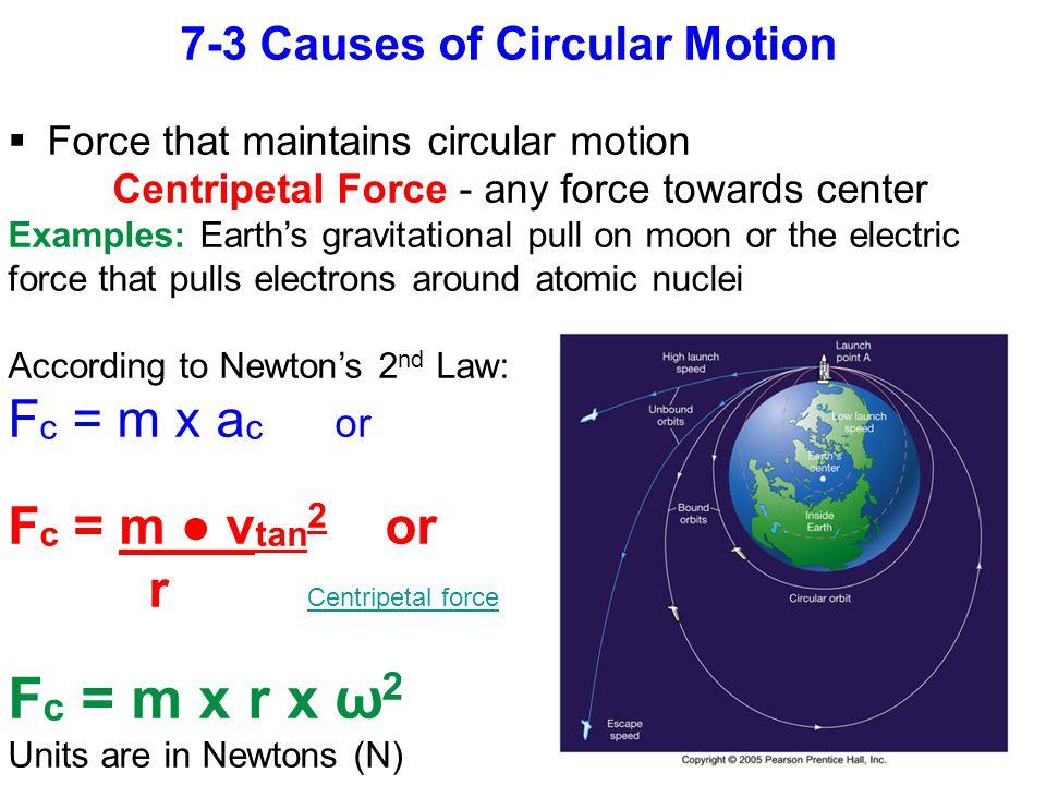 7-3 Causes of Circular Motion